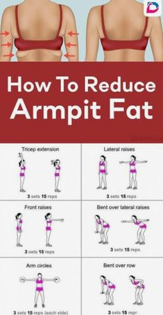 How To Get Rid Of Armpit Fat. 6 Actionable Steps – How to get rid of armpit fat. 6 actionable steps – rid of Fitness Workouts, Fitness Motivation, Fitness Diet, Health Fitness, Body Workouts, Thigh Workouts, Exercise Motivation, Stomach Workouts, Lifting Workouts