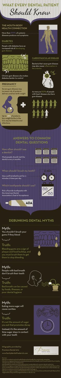 Dentists typically recommend that their patients come in for a visit once every six months. Check out this infographic from a family dentist in Frederick, Maryland, to learn about common dental questions and the truth behind oral hygiene myths.