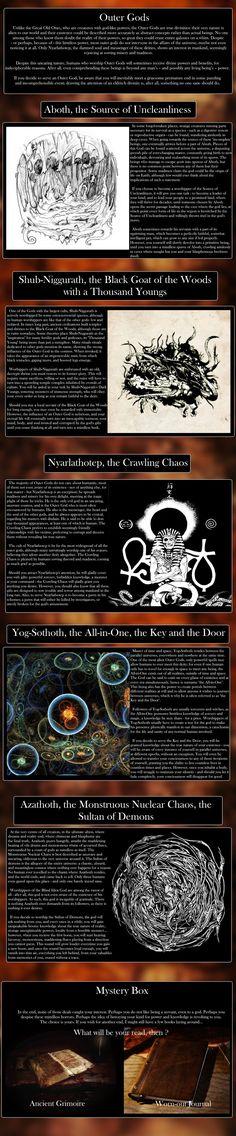 Cthulhu Mythos CYOA