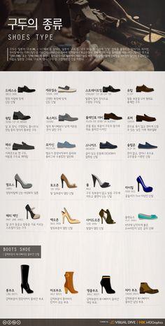 '미생의 동반자' 구두, 종류도 성격도 각양각색 [인포그래픽] #SHOES / #Infographic ⓒ 비주얼다이브 무단 복사·전재·재배포 금지 Common Sense, My Style, Infographics, Movies, Movie Posters, Life, Magazine, Design, Shoes