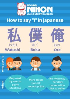 We are a FREE service that specializes in helping students live and study in Japan. Basic Japanese Words, Japanese Verbs, Japanese Grammar, Japanese Phrases, Study Japanese, Japanese Kanji, Japanese Culture, Learning Japanese, Japanese Language Lessons