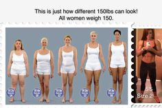This is crazy these all are 150lbs! This proves size doesn't matter, how healthy are you?