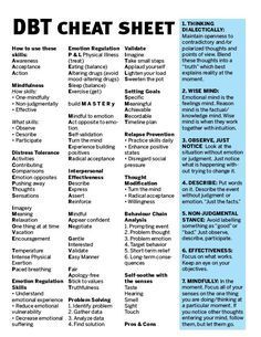 Dialectical Behavior Therapy - DBT cheat sheet:                                                                                                                                                                                 More