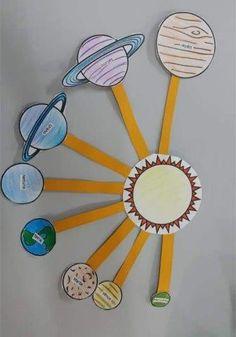 20 Ideias para ensinar o sistema solar para crianças - Educação Infantil e Fundamental