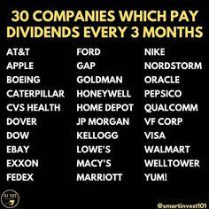 Investing Money, Stock Investing, Dividend Investing, Dividend Stocks, Planning Budget, Investment Tips, Budget Planer, Business Money, Budgeting Finances