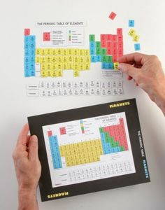 The Periodic Table of Elements Magnets Challenge B Teaching Chemistry, Science Chemistry, Earth Science, 6 Sigma, Cc Cycle 3, Periodic Table Of The Elements, Nerd Gifts, Geek Out, Study Tips