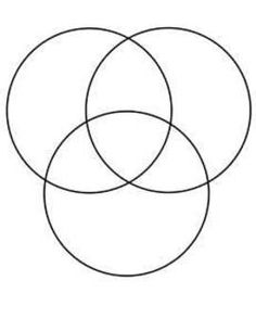 3 Circle Venn Diagram Template IDEA: Use for conflict