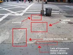 Concrete Violation Have you received a sidewalk code violation due to cracked or sidewalks in need of repair? A local concrete contractor can visit your office to prepare a sidewalk estimate and discuss the sidewalk repairs with the property manager. Sidewalk Repair, Asphalt Pavement, Concrete Curbing, Types Of Concrete, Concrete Contractor, Concrete Projects, Stamped Concrete, Flyer