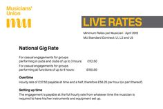 Musicians Union recommended live rates (updated April 2015) – rates per musician