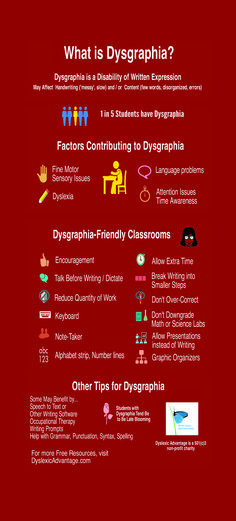 What is Dysgraphia