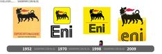 Eni Agip Logo Evolution