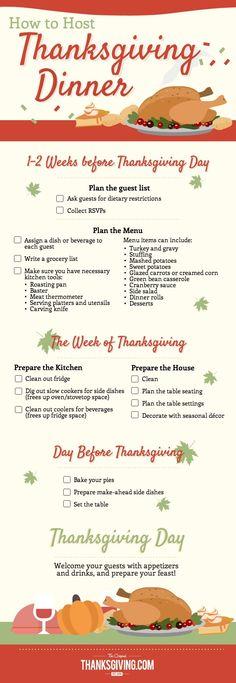 Timeline: Planning your Thanksgiving celebration