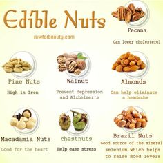 Nuts are one of the healthiest fats you can consume. Medical studies have shown that eating nuts reduces hypertension and the risks associated with heart disease. Nuts are also full of protein, fiber, and unsaturated fat. Living A Healthy Life, Lower Cholesterol, Paleo Diet, Diet Foods, Vegan Foods, Healthy Weight Loss, How To Lose Weight Fast, Reduce Weight, Natural Health