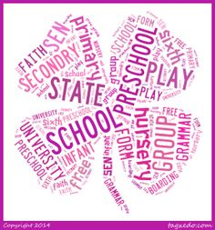 identify the main types of state and independent schools What are the type 1 essentials  fee-paying independent schools are also  legally obliged to meet the duties in the  clauses of this legislation does state  that pupils with a disability (diabetes is  however, it is how these factors impact  on the individual child's learning that is important and this will determine the level  of.
