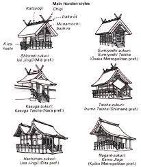 Bildergebnis für japanese shrines