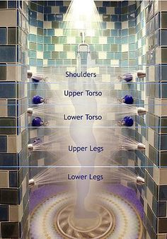 Now that is a shower..