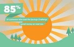 Parallax scrolling infographic gives you more for your money: http://www.creativebloq.com/web-design/stylish-parallax-scrolling-site-6133406