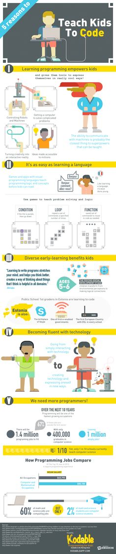 5 Reasons Why It's A Good Idea To Teach Kids How To Code #infographic