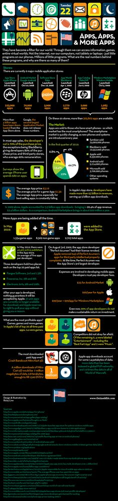 Infographic: rise of apps