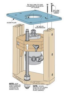 Router Jig: Router Lift | Woodsmith Plans                                                                                                                                                                                 Más