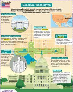 Découvre Washington