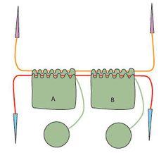 2 circular knitting needles, make 2 socks at a time - Dreieckstuch Stricken Circular Knitting Needles, Knitting Stitches, Knitting Socks, Hand Knitting, Knitting Patterns, Magic Loop Knitting, Crochet Socks, Knit Or Crochet, Knit Socks