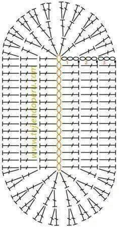 Bodem nylondraad tas Crochet Diy, Crochet Sole, Crochet Baby Booties, Crochet Slippers, Free Crochet Bag, Baby Slippers, Felted Slippers, Cotton Crochet, Crochet Diagram
