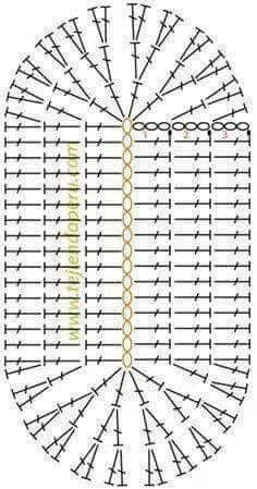 9 Beste Afbeeldingen Van Nylon Tas Gehaakt Crochet Bags Crochet