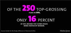 Charts: Hollywood's White Dude Problem | Mother Jones