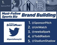 Sports Biz Brand Building