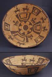 Apache Basket.