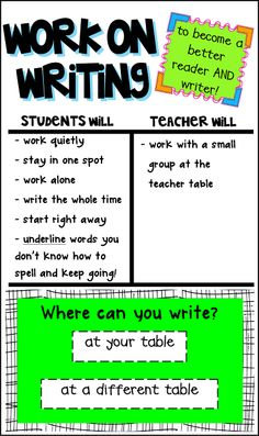 First Grade FUNdamentals!: Work on Writing I Chart