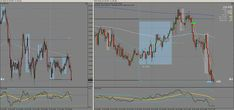 Become a Forex Trader Forex Trading Software, Forex Trading System, Computer Shortcut Keys, Technical Analysis, Templates, Marketing, Marker, Action, Charts