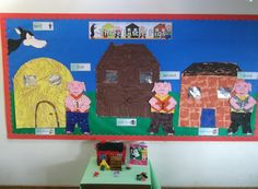 A super The Three Little Pigs classroom display photo contribution. Great ideas for your classroom! Preschool Displays, Literacy Display, Classroom Displays, 3 Little Pigs Activities, Fairy Tale Activities, Nursery Rhymes Preschool, Preschool Art, Creative Activities, Art Activities