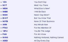 Internet Slang | Internet Slang - Internet Dictionary - internet and slang words