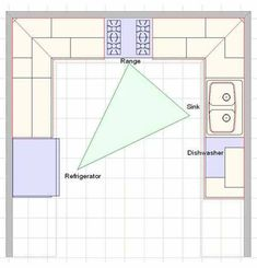 Nkba Chart On Kitchen Cabinet Space
