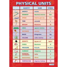 Scientific & Chemical Supplies Ltd