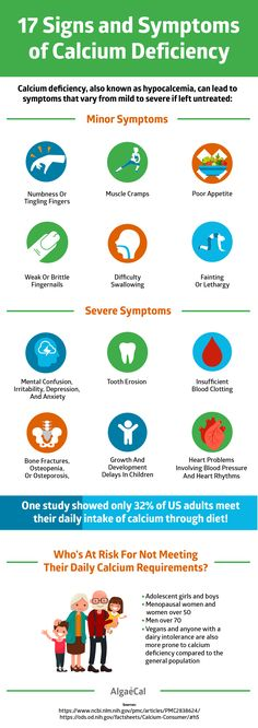 Nutrition and the food pyramid - calcium deficiency signs and symptoms infographic Mental Confusion, Mental Illness, Calcium Deficiency, Calcium Deposits, Stronger Teeth, Bone Loss, Nursing Tips, Nursing Career, Childhood Obesity