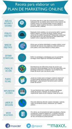 Receta para elaborar un plan de marketing online. Infografía en español