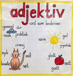 Adjektiv Cooperative Learning, Kids Learning, Barn Crafts, Classroom Walls, Back 2 School, Starting School, Communication Skills, Kids And Parenting, Norway