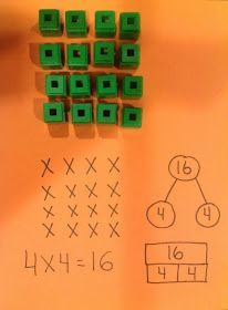 Singapore Math Tips: Level 3 - multiplication and fact families Math Tips, Math Resources, Math Lessons, Math Strategies, Fourth Grade Math, Second Grade Math, Math Multiplication, Maths, Fractions