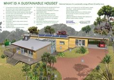 Google Image Result for http://www.bernhardtarchitecture.co.nz/images/sustainable_home.jpg