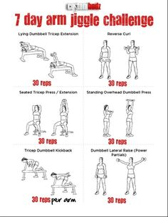 7 Day Arm Jiggle Challenge - Click image to find more health posts
