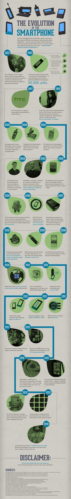 Evolution of the Smartphone by HTC [Infographic]
