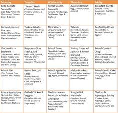 Paleo Diet Miami Menu - The Primal Plan paleo diet delivery