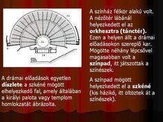 szkéné görög színház - Google keresés