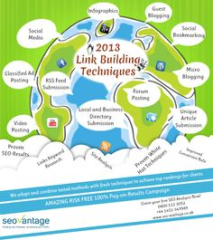 Make Google Panda and Penguin your friends with our SEO Vantage infographic, showing the proven white hat link building techniques we're using in 2013 to achieve organic top rankings for our clients.