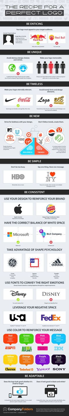 [INFOGRAPHIC] How to Design the Perfect Logo: Enticing; Timeless; New; Consistent; Adaptable; Details.