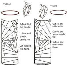 "** ""Christmas Candle"" Iris Folding Pattern @bergkaarten"