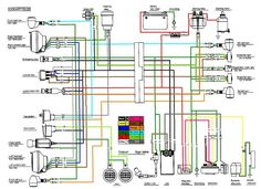 wiring diagram for chinese 110 atv the wiring diagram eds rh pinterest com honda quad bike wiring diagram